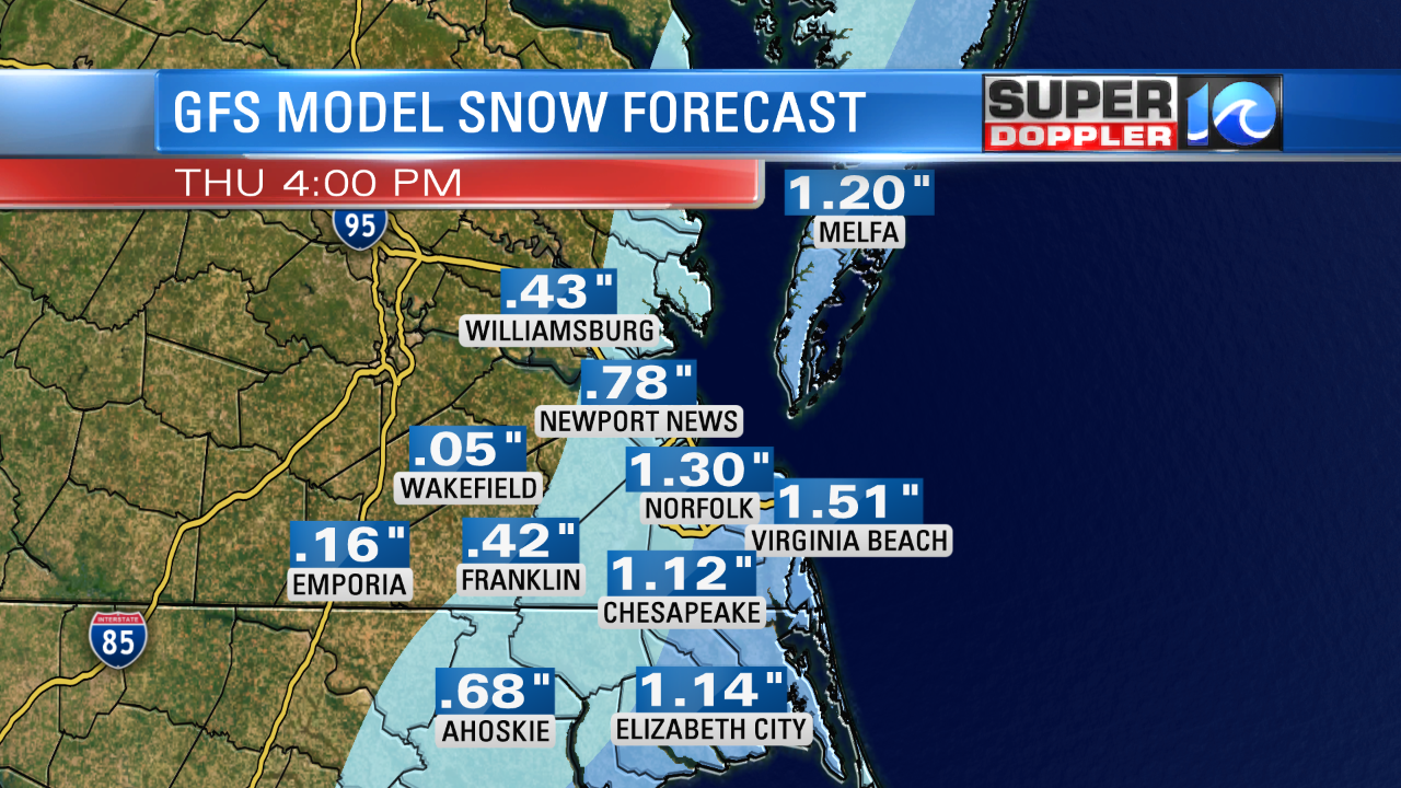 Snow Forecast (GFS Model)