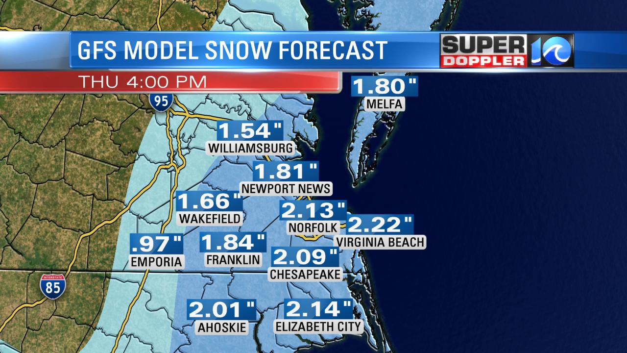 GFS Snow Forecast