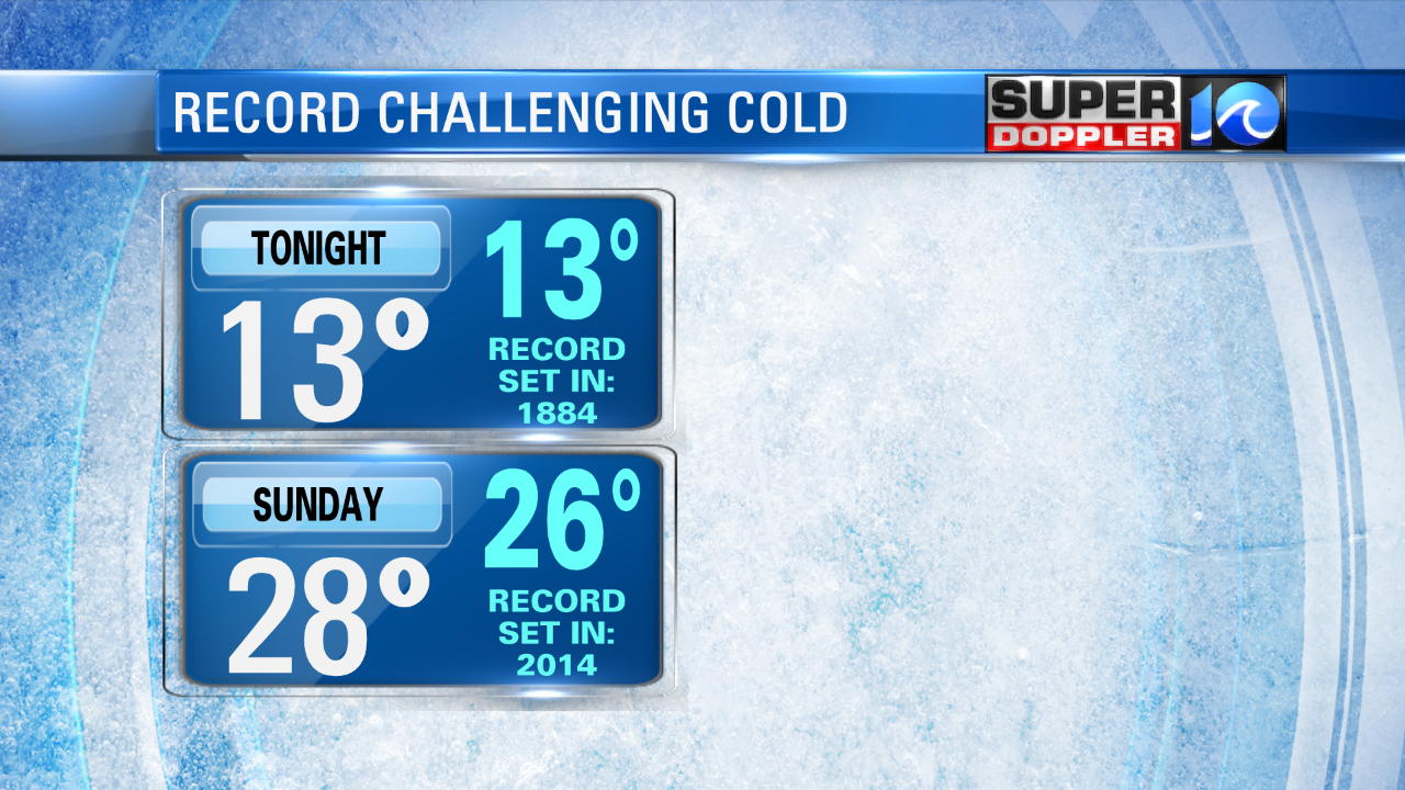 RECORD CHALLENGING TEMPS TONIGHT AND SUNDAY