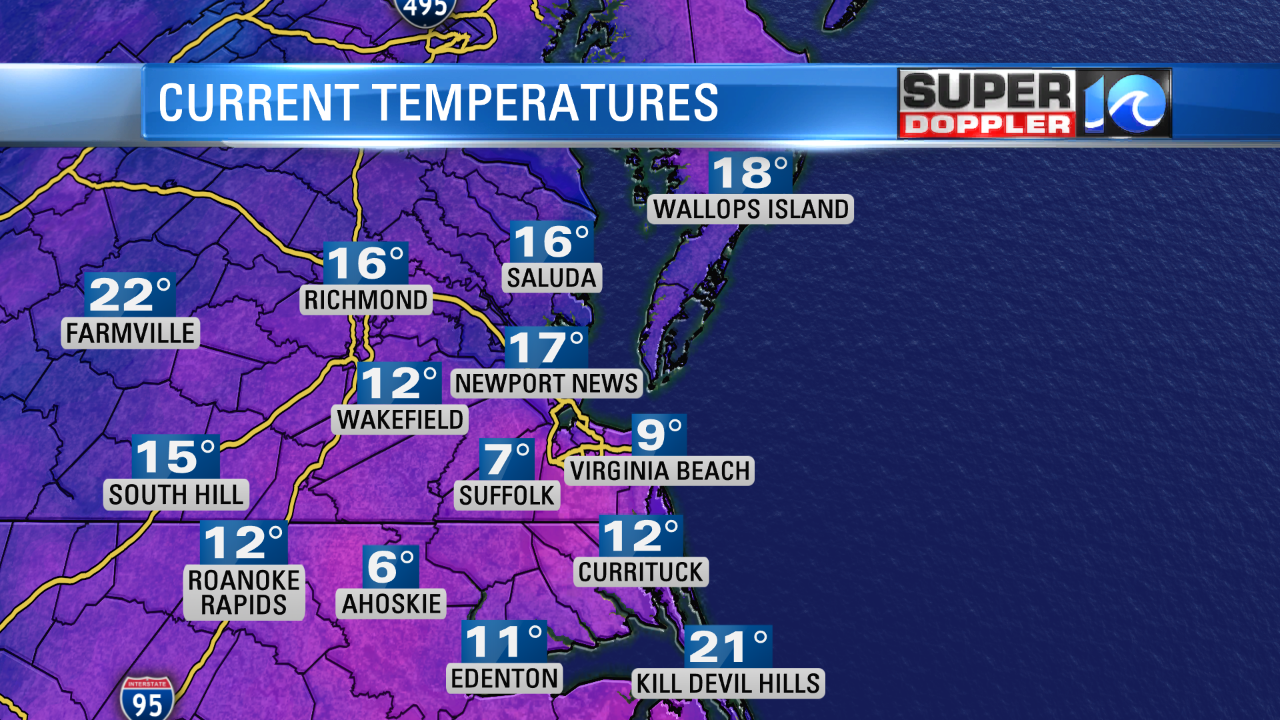 Temps This morning