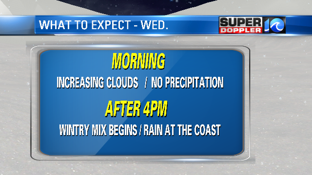 WHAT TO EXPECT - WEDNESDAY AM