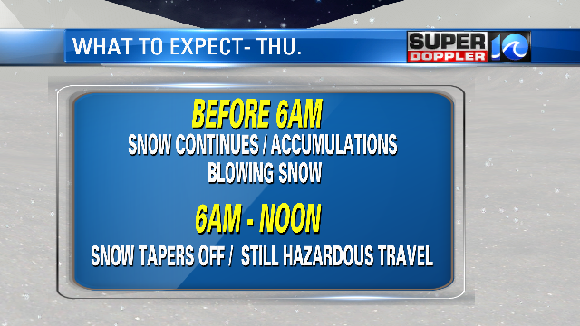 WHAT TO EXPECT -THURSDAY AM