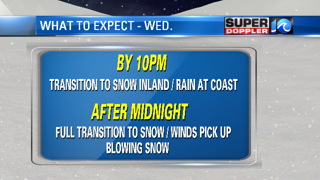 HAT TO EXPECT - WED. NIGHT