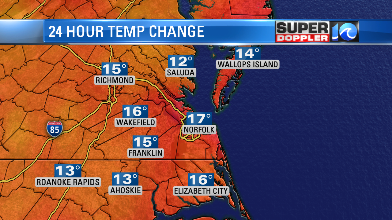 Much Warmer this Morning vs. Yesterday AM