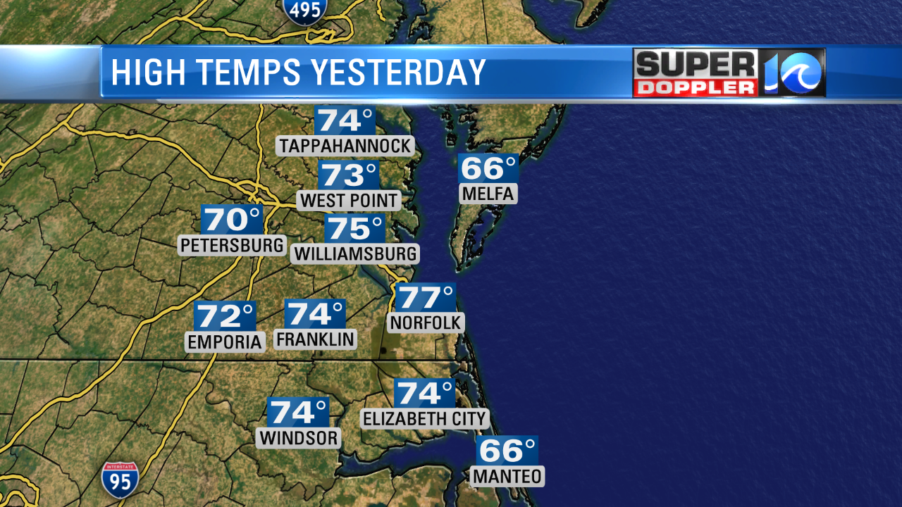 High Temps Yesterday
