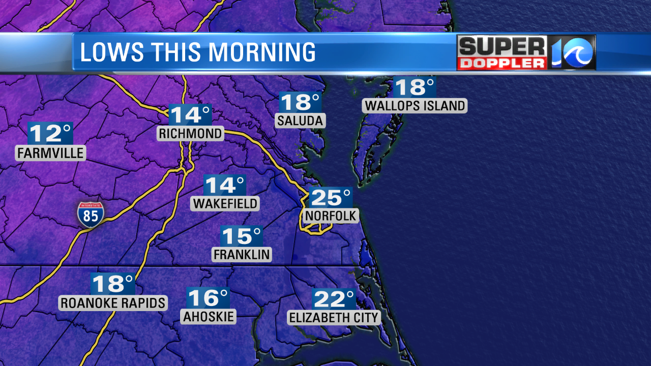 LOWS THIS MORNING....COLD