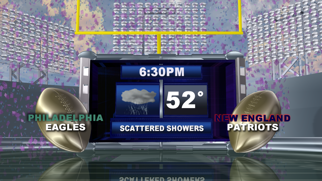 SUPER_BOWL KICK-OFF FORECAST - LOCALLY