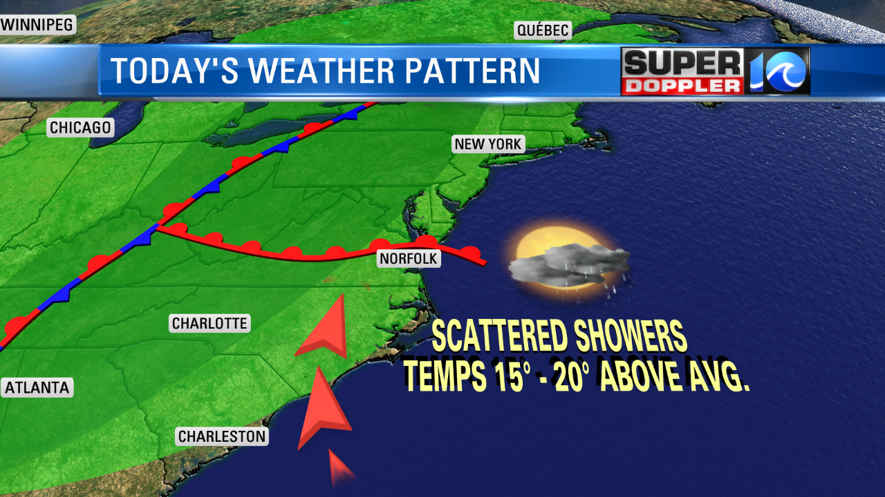 TODAY'S WEATHER PATTERN