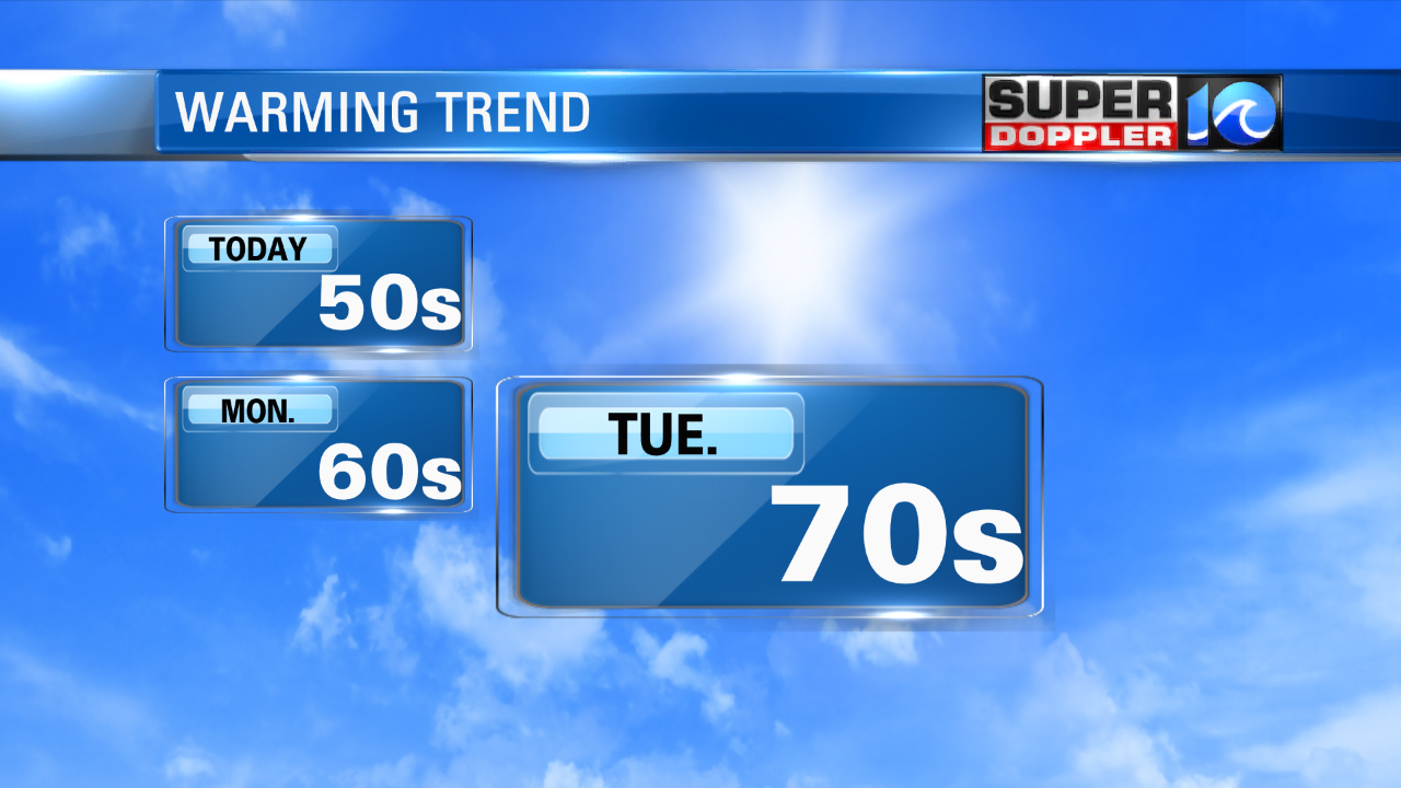WARMING TREND IS TAKING PLACE