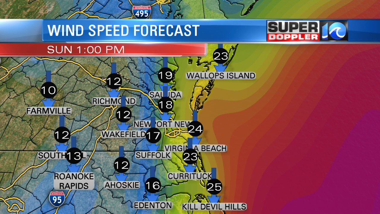 FUTURE TRAK FORECAST WIND- TODAY