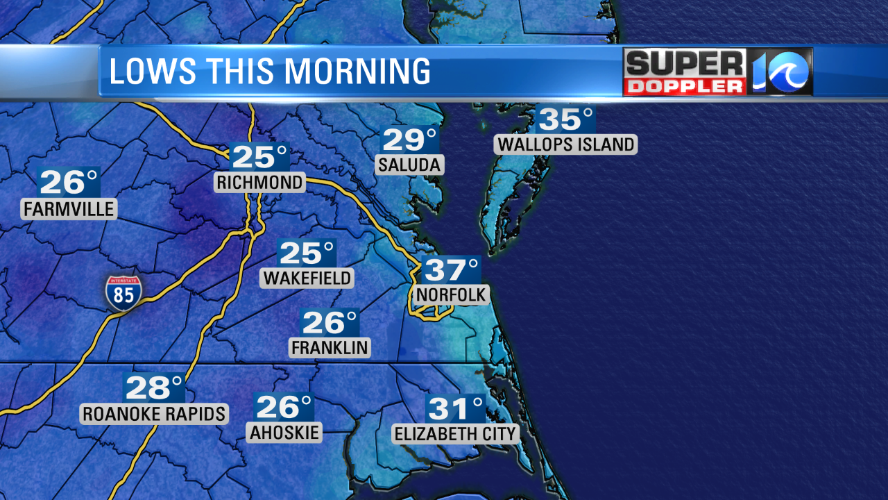 LOWS THIS AM