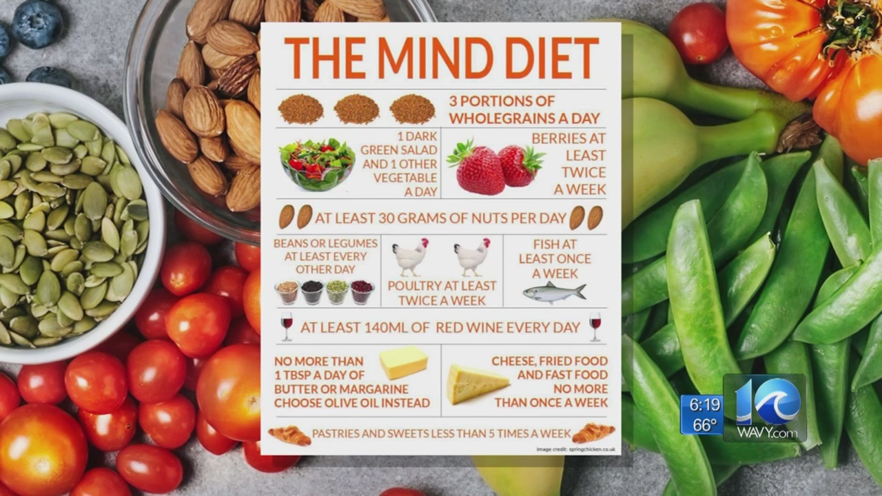 10 On Your Side's Jen Lewis continues her series on Healthy Habits with a look at the Mind Diet. 5/14/18