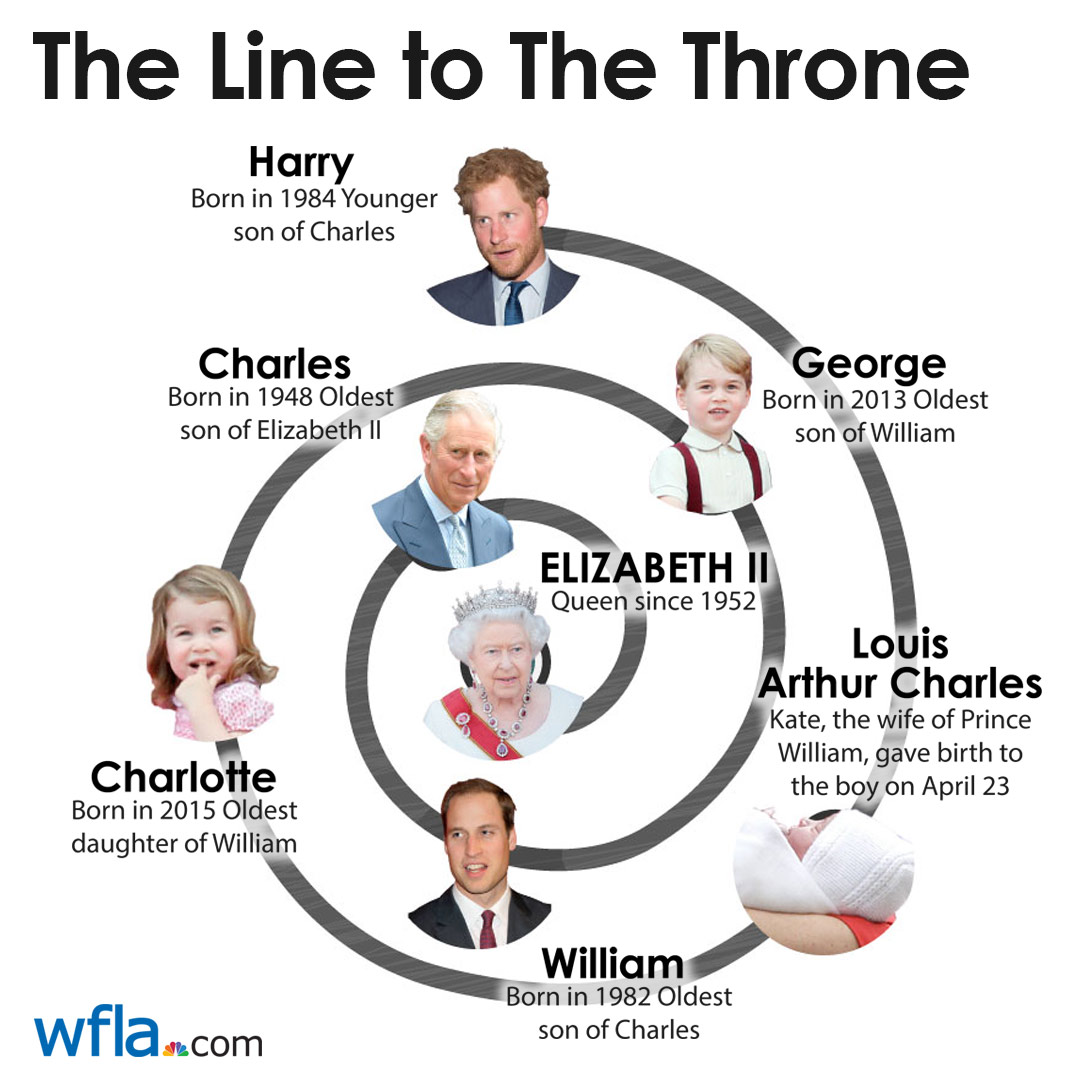 line-to-the-throne2_1526592666869-846652698.jpg