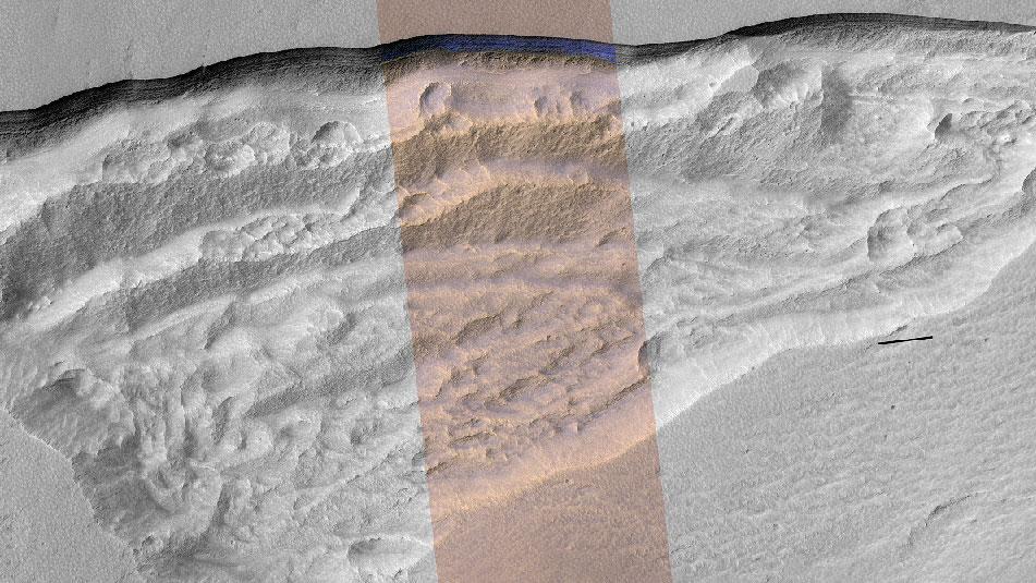 Mars Underground Water Ice