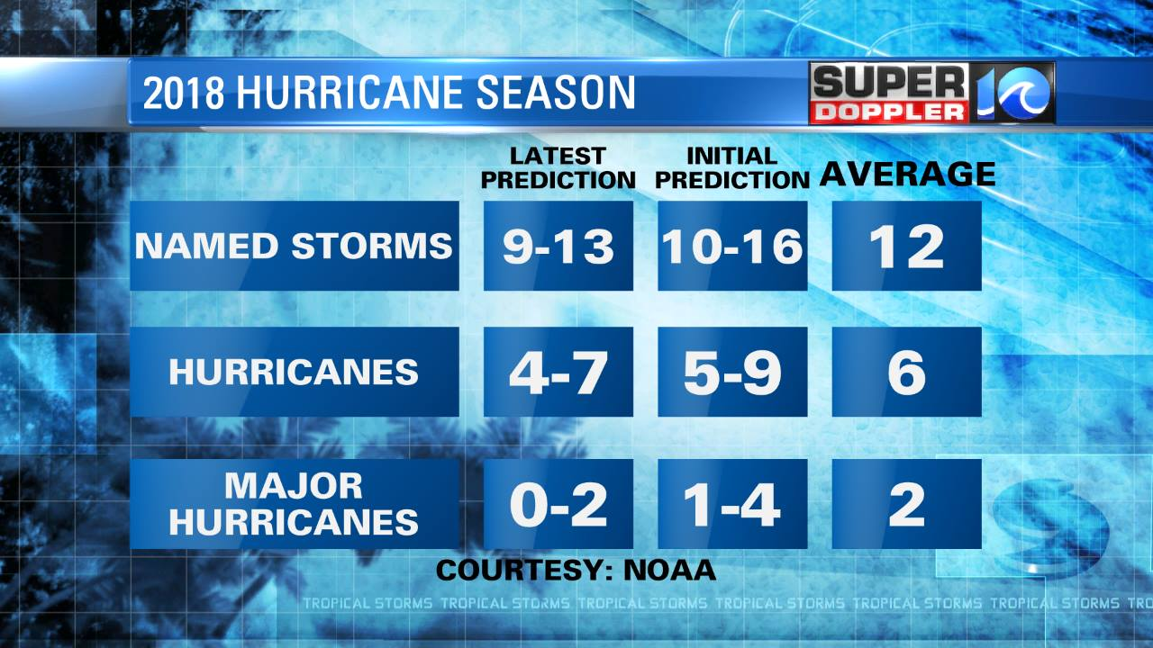 hurricane predictions_1533831995551.jpg.jpg
