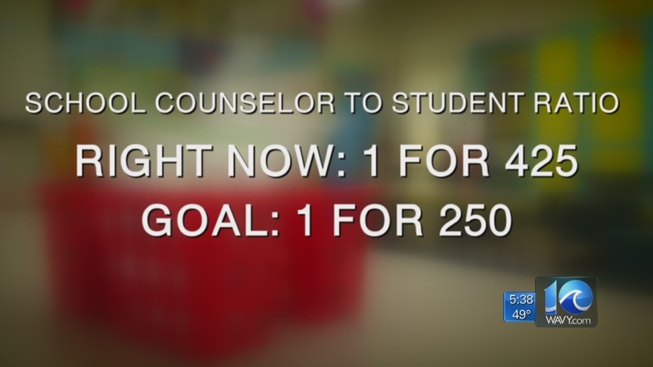As part of a series of budget amendments, Gov. Ralph Northam is proposing to add $36 million to hire school counselors across the state.The ratio is currently about one counselor to every 425 students, K-12, according to state education officials. WA