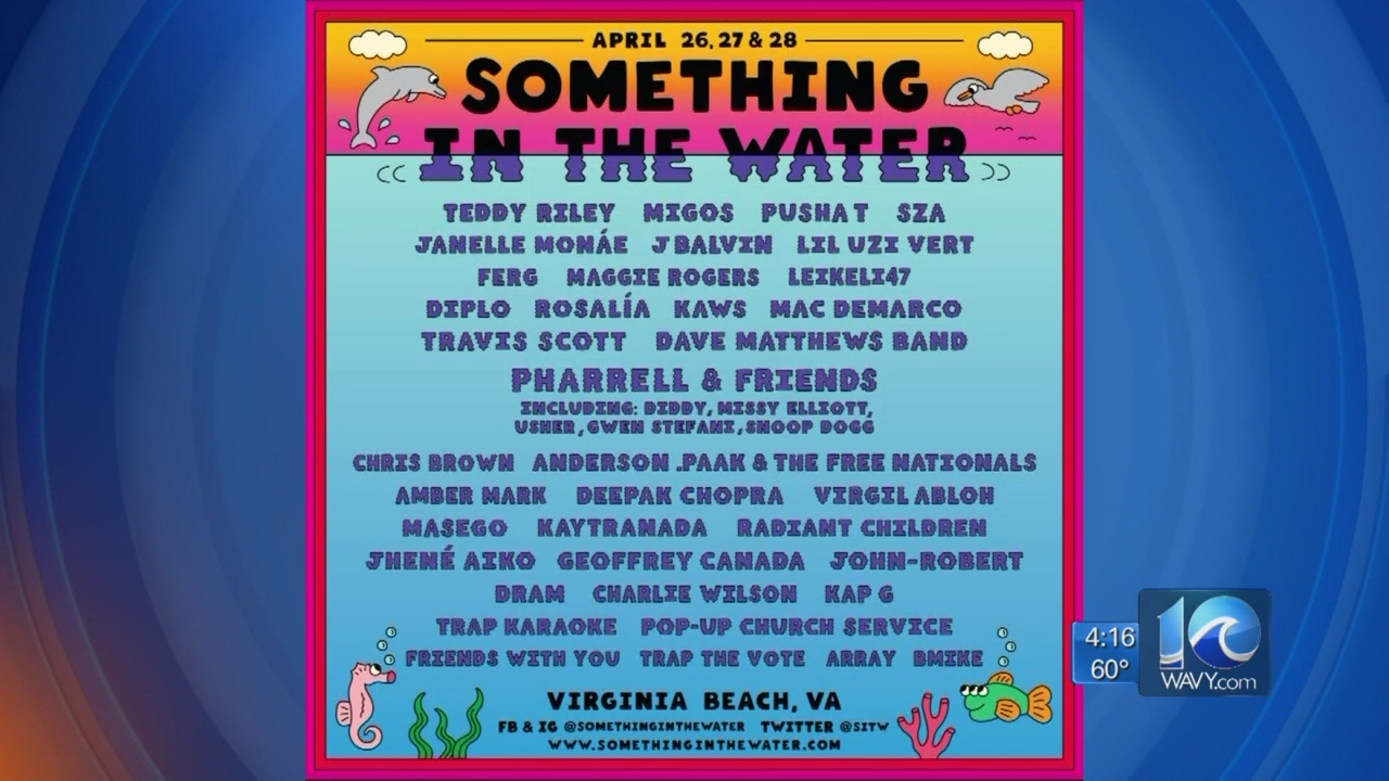 Updated__Something_in_the_Water__festiva_7_20190322224541